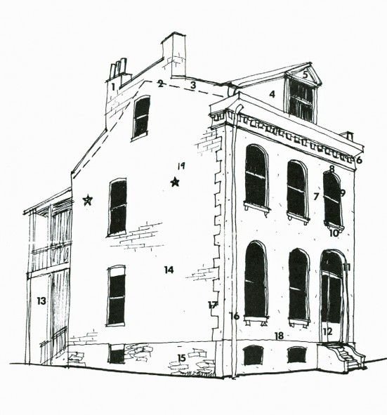 Landmarks Association Of St Louis Education Anatomy Of A