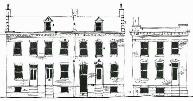 Landmarks Association Of St Louis Education Anatomy